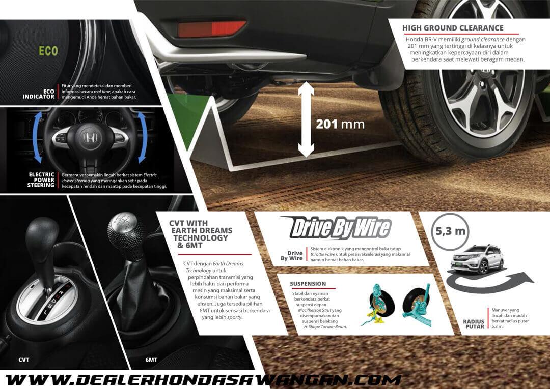 Keuggulan Honda BRV - Mobil SUV Honda yang paling banyak diminati