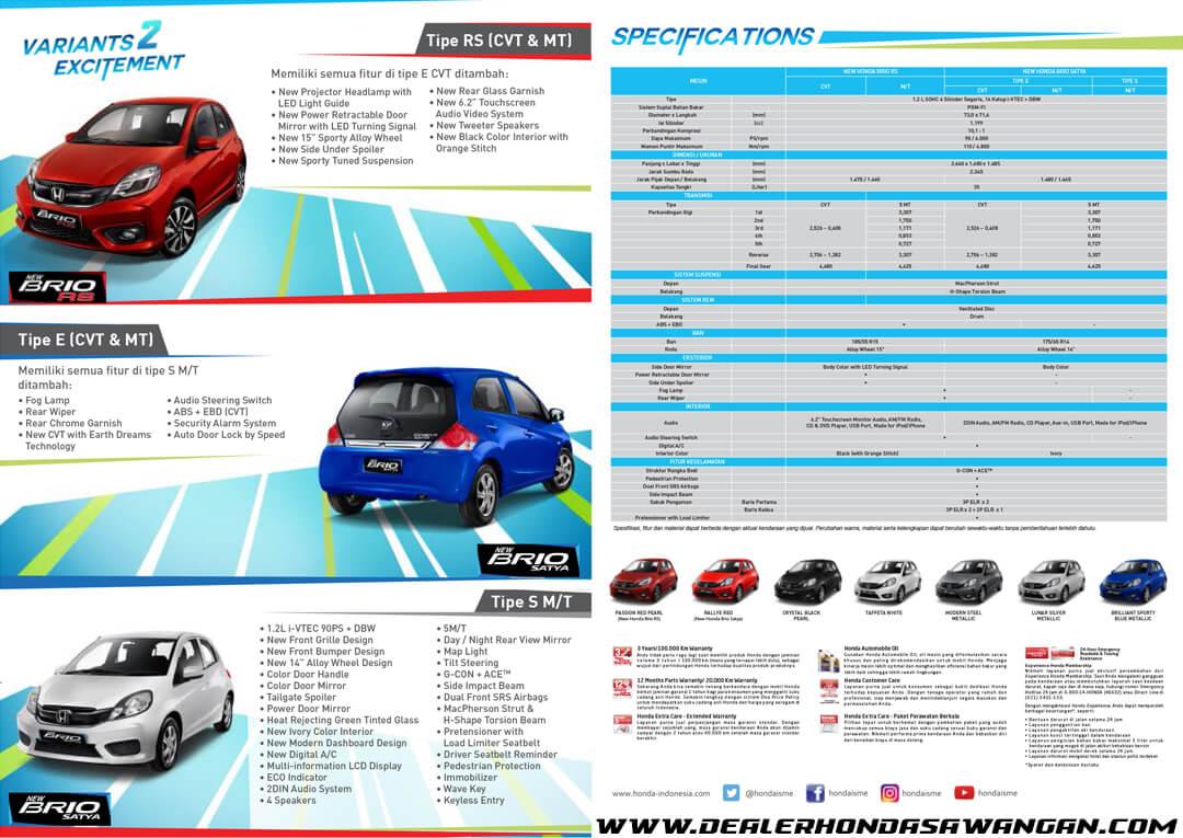 Pilihan Tipe Honda Brio Terbaru