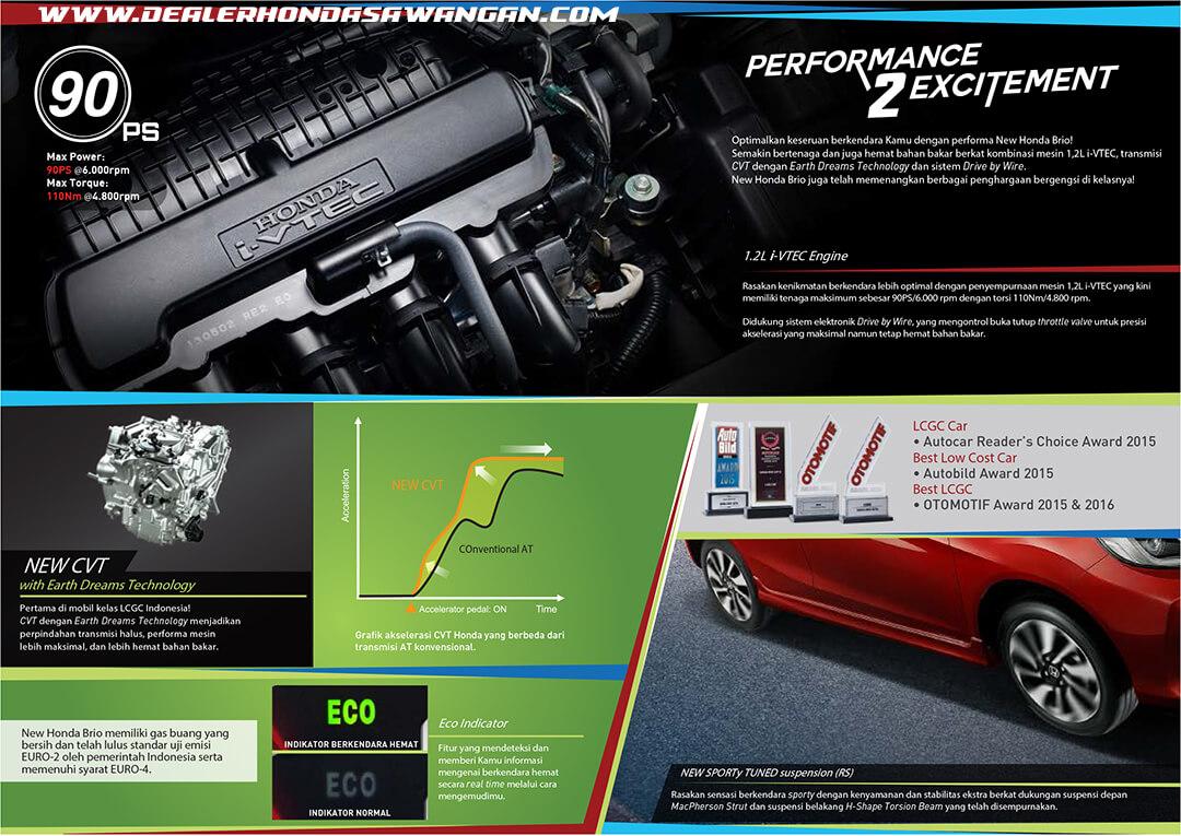 Spesifikasi Mesin Honda Brio Terbaru