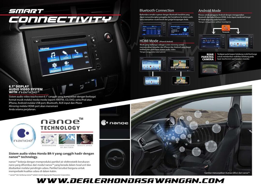 Teknologi Fitur Honda BRV